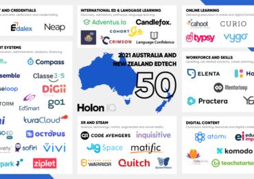 Sofiri selected as one of the HolonIQ Australia & New Zealand EdTech 50
